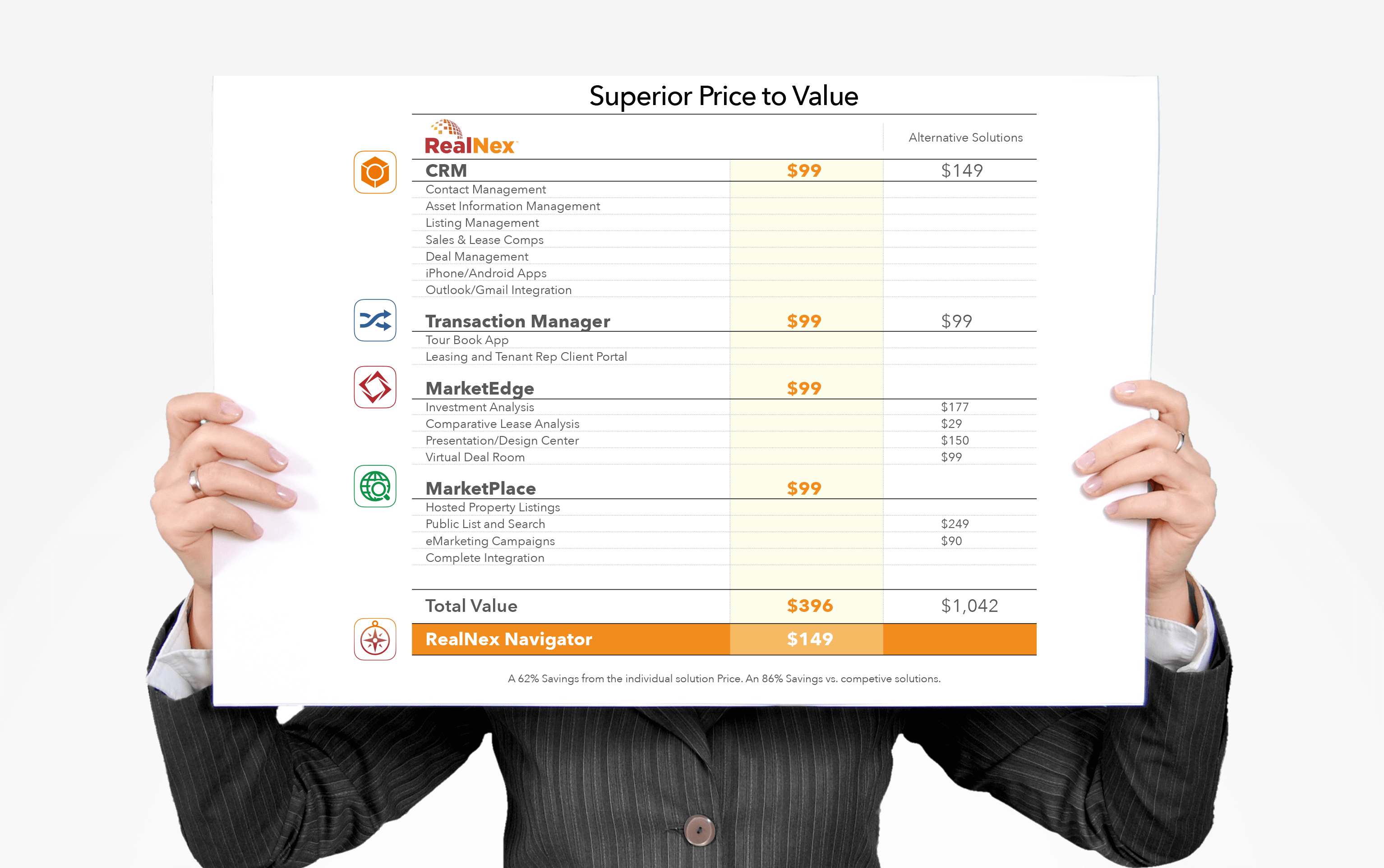 RealNex Pricing table